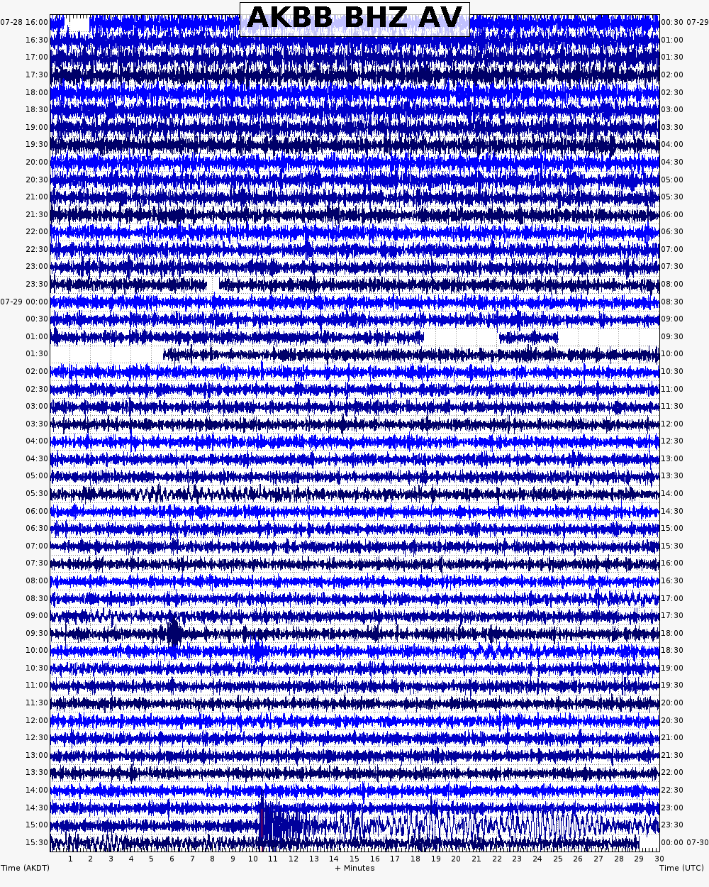 48 hour archive webicorder